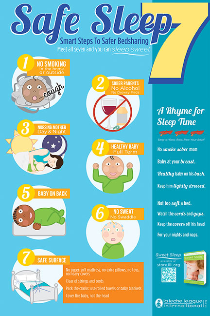 Safe Sleep 7 Infographic